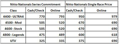 2016 Nitto Nationals Pricing